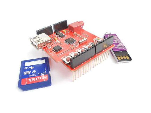 How Open is Open Source Hardware? Mouser